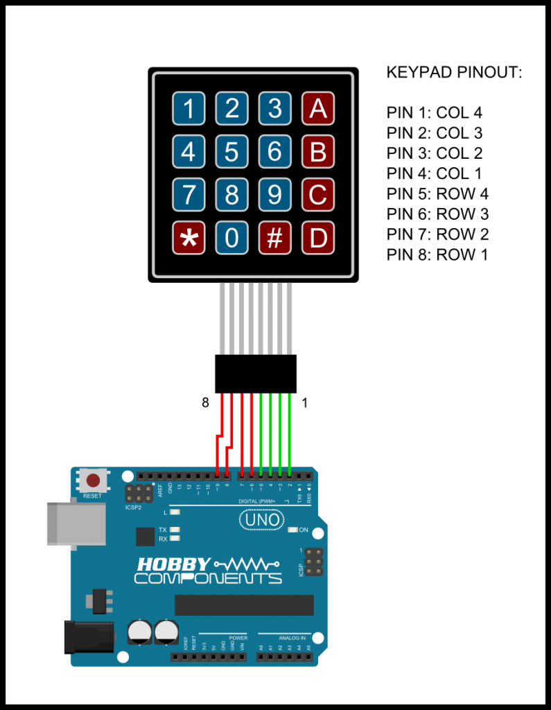 Download arduino keypad.h library