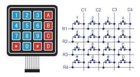 matrix 4x4 keypad arduino