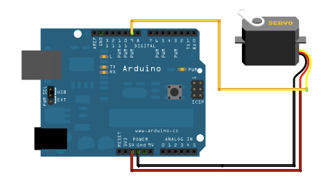 Arduino ควบคุม Servo
