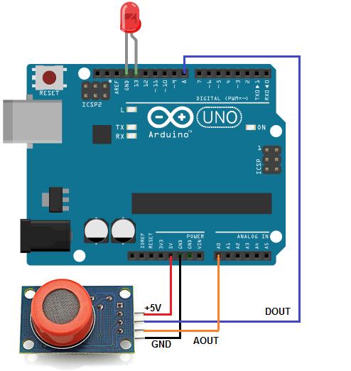การใช้งาน mq3 alcohol sensor