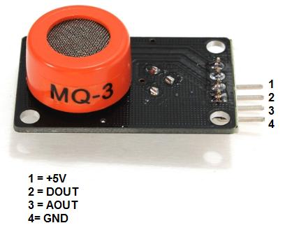 การใช้งาน MQ-3 alcohol sensor 1