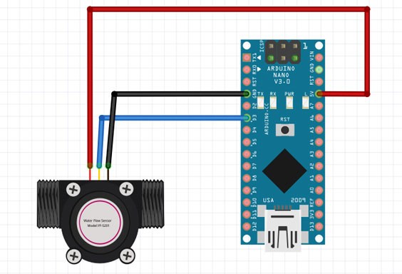 Design robots on arduino yes there will be a pdf light